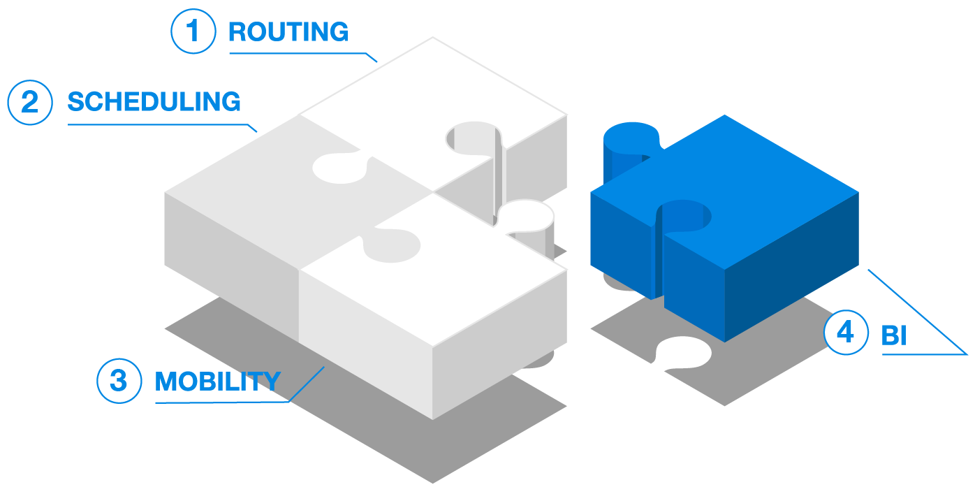 The final mile delivery puzzle includes routing, scheduling, mobility, and BI.